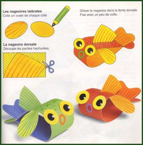 papier poisson